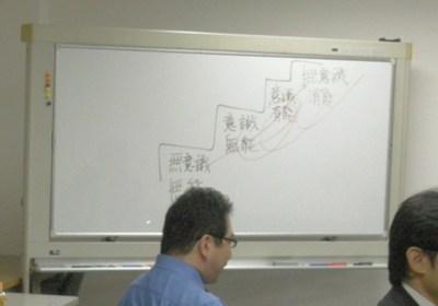 福岡 コーチングセミナー 学習の4段階
