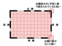 耐震チェックポイント2