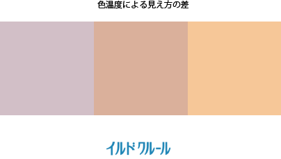 色温度長崎 カラー診断