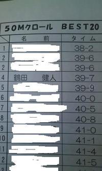 スイミング飛び級(学童)