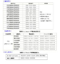 新型インフルエンザ(九州相談窓口)