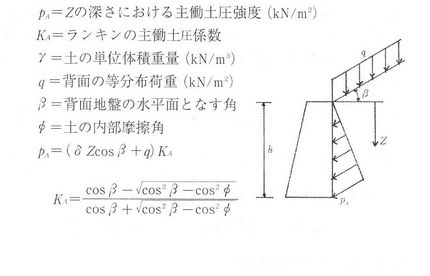 ランキン土圧公式