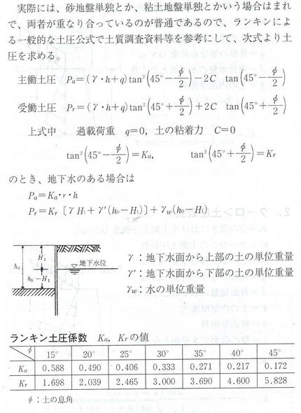 土留工に使用する土圧の一般的な公式(ランキン)