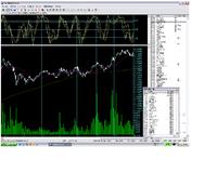 日本株の行方 2010/11/25 10:03:24