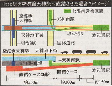 地下鉄、天神駅概念図
