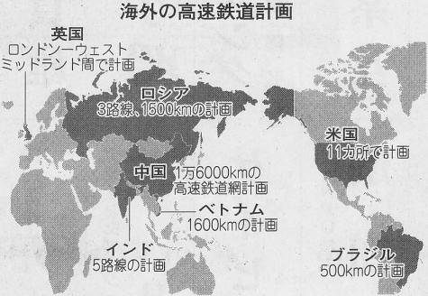 海外各国新幹線計画