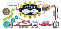 ヤフー株式会社 緊急災害対応アライアンス「SEMA」