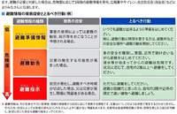 福岡市に避難勧告