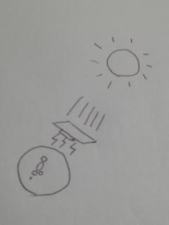 言葉遊び:太陽光送電のための実験成功:回文