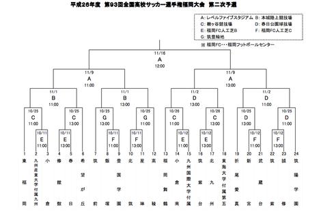 【試合予定】第93回高校サッカー選手権福岡県大会