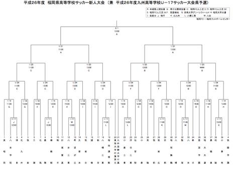 平成26年度 福岡県高等学校サッカー新人大会