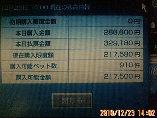 ■今日の競艇はプラス4万5千万円