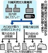 天然ガス火力発電増強で乗り切れ-東京