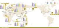 世界の都市総合力ランキング(GPCI) 2017