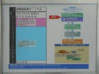 福岡空港国際線ターミナル 西鉄大橋駅行き「快速60」新設