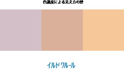 色温度 カラー診断サンプル イルドクルール大分