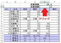 COUNT 関数(セルの個数を数える)