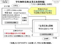 学生無料名刺(企業広告図解編)