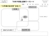 「未来予想図」図解ワークシート