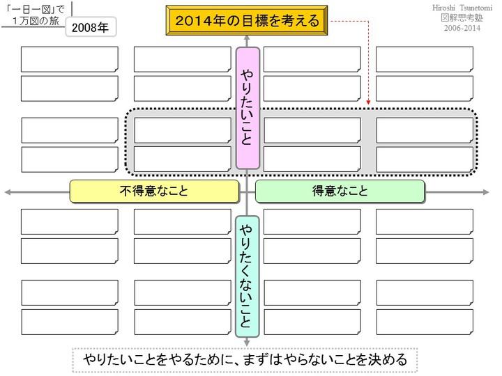 一日一図20141001