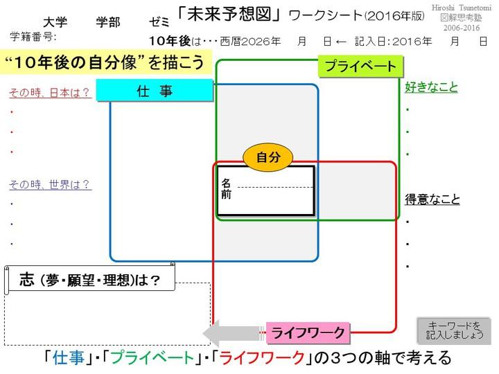 一日一図2016-003