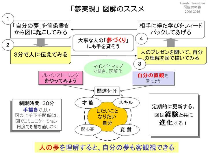 一日一図2016-008