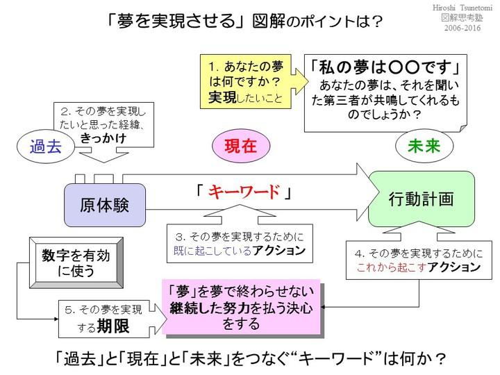 一日一図2016-009