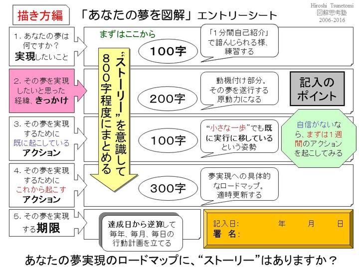 一日一図2016-011