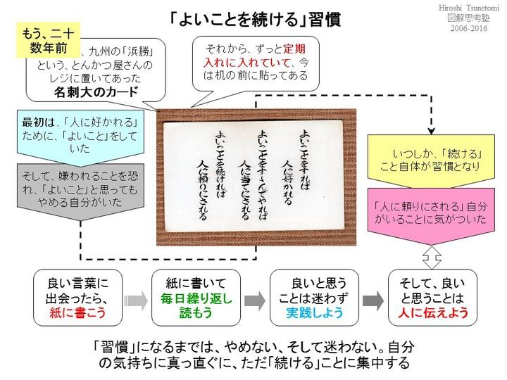一日一図2016-013