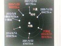 1月28日火星最接近!