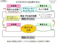 ビジネスモデルを比較する(4)
