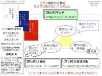 【読書図解4】ピアノ講師の仕事術(藤拓弘著)