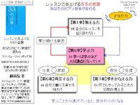 【読書図解3】レッスン力を上げる55の言葉(藤拓弘著)