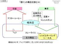 「儲け」の構造を読む(4)