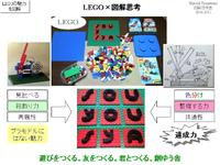LEGO×図解思考