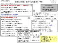 【社説図解】国語世論調査(西日本新聞より)