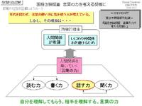 【社説図解3】国語世論調査(西日本新聞より)