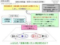 【社説図解4】国語世論調査(西日本新聞より)