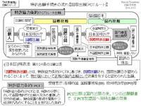 特許出願手続きの流れ【国際出願(PCTルート)】