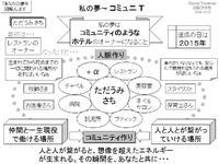 """ただうみ さち さんの夢~「コミュニ""""T""""を作ろう」"""