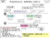 【図解2】平成23年特許法・実用新案法【問題1】
