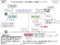 【図解4】平成23年特許法・実用新案法【問題1】