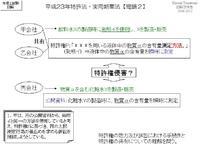 平成23年特許法・実用新案法【問題2】