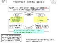 【図解3】平成23年特許法・実用新案法【問題2】2