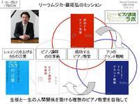 【図解】リーラムジカ・藤拓弘のミッション