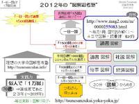 """2012年の""""図解思考塾"""""""