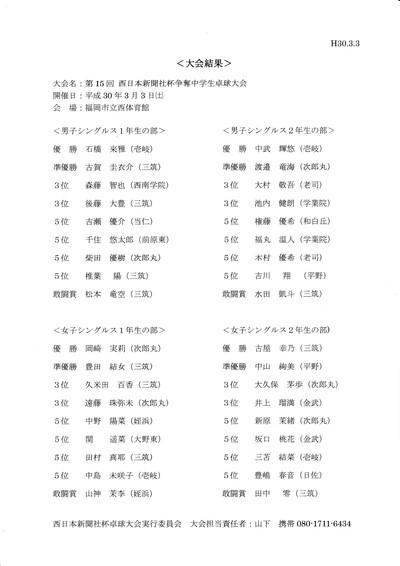 第15回「西日本新聞社杯争奪中学生卓球大会」結果